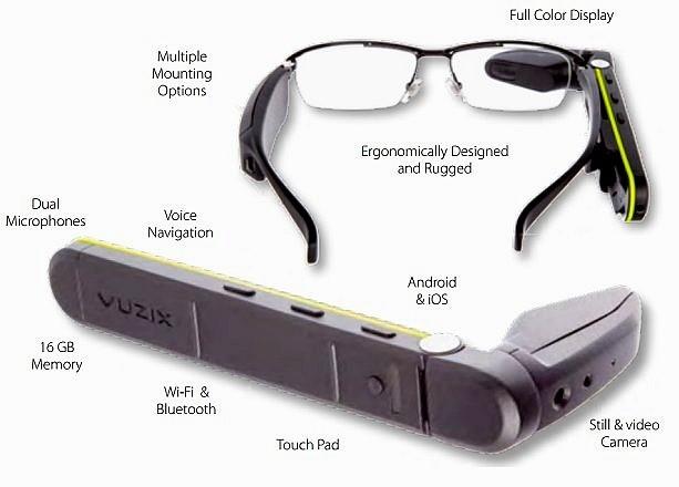 Smart Glasses | Optical Centre USA