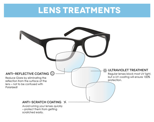 3425aa4a97 Sunglasses Lenses-Everything you Need to Know