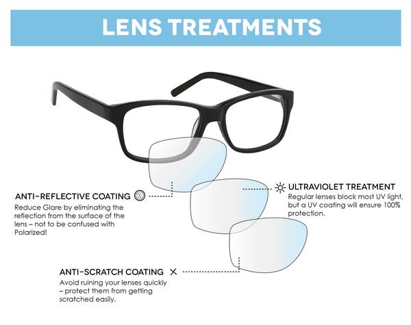 Lenses for sunglasses