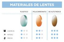 ... que o vidro refrata a luz muito mais eficientemente do que o plástico   no entanto, são mais pesadas e mais espessas do que as suas versões de  plástico. d5596a420b